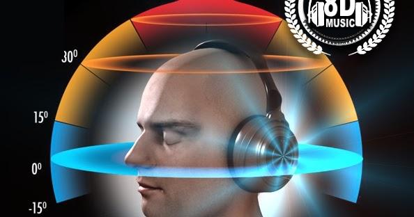 Musica 8D, cos'è e come funziona